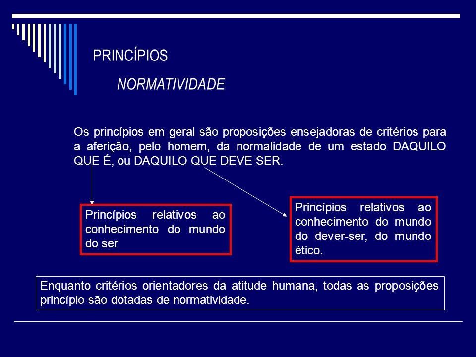 PRINCÍPIOS NORMATIVIDADE
