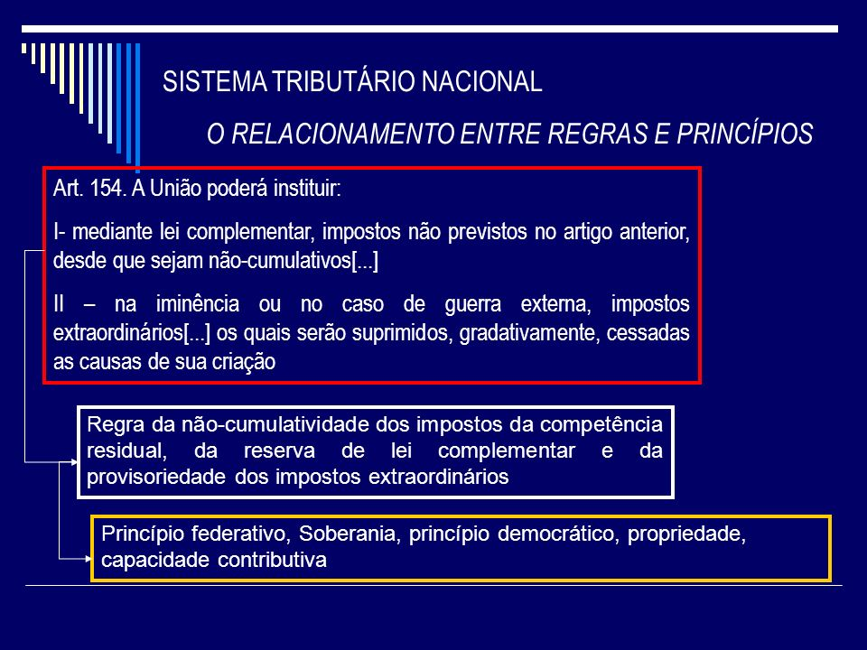 SISTEMA TRIBUTÁRIO NACIONAL O RELACIONAMENTO ENTRE REGRAS E PRINCÍPIOS