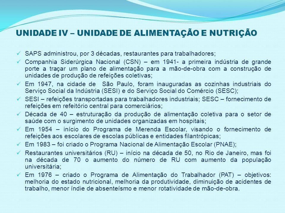 UNIDADE IV – UNIDADE DE ALIMENTAÇÃO E NUTRIÇÃO