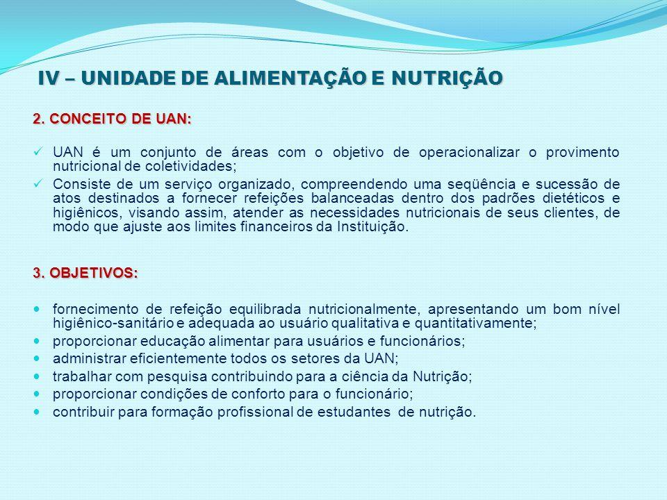 IV – UNIDADE DE ALIMENTAÇÃO E NUTRIÇÃO