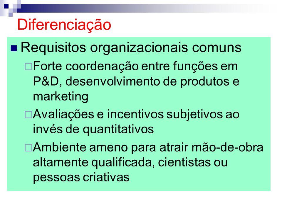 Diferenciação Requisitos organizacionais comuns