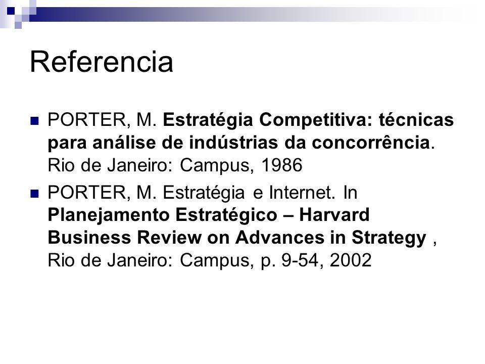 ReferenciaPORTER, M. Estratégia Competitiva: técnicas para análise de indústrias da concorrência. Rio de Janeiro: Campus, 1986.
