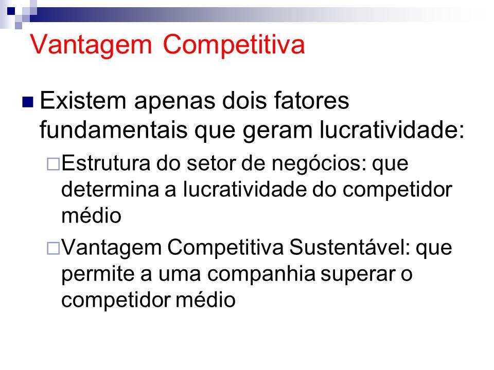 Vantagem CompetitivaExistem apenas dois fatores fundamentais que geram lucratividade:
