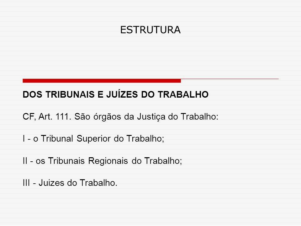 ESTRUTURA DOS TRIBUNAIS E JUÍZES DO TRABALHO