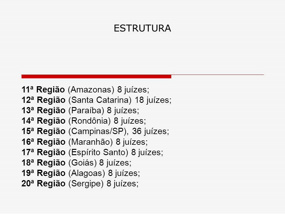 ESTRUTURA 11ª Região (Amazonas) 8 juízes;