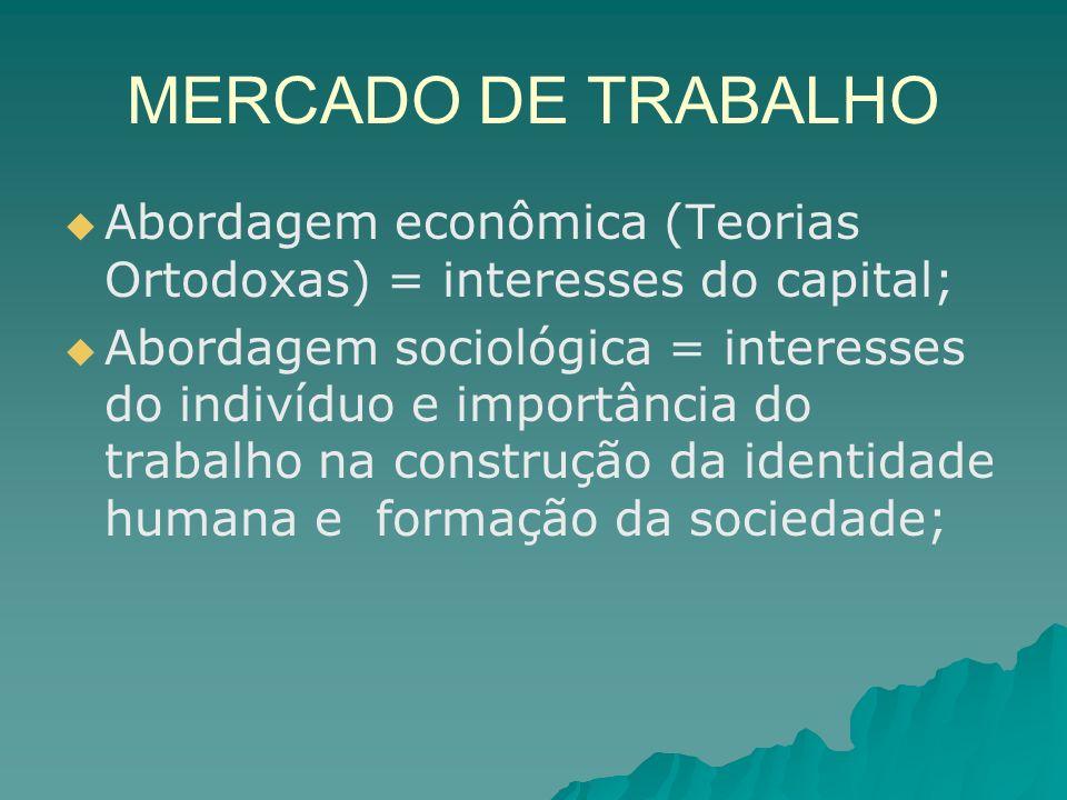 MERCADO DE TRABALHO Abordagem econômica (Teorias Ortodoxas) = interesses do capital;