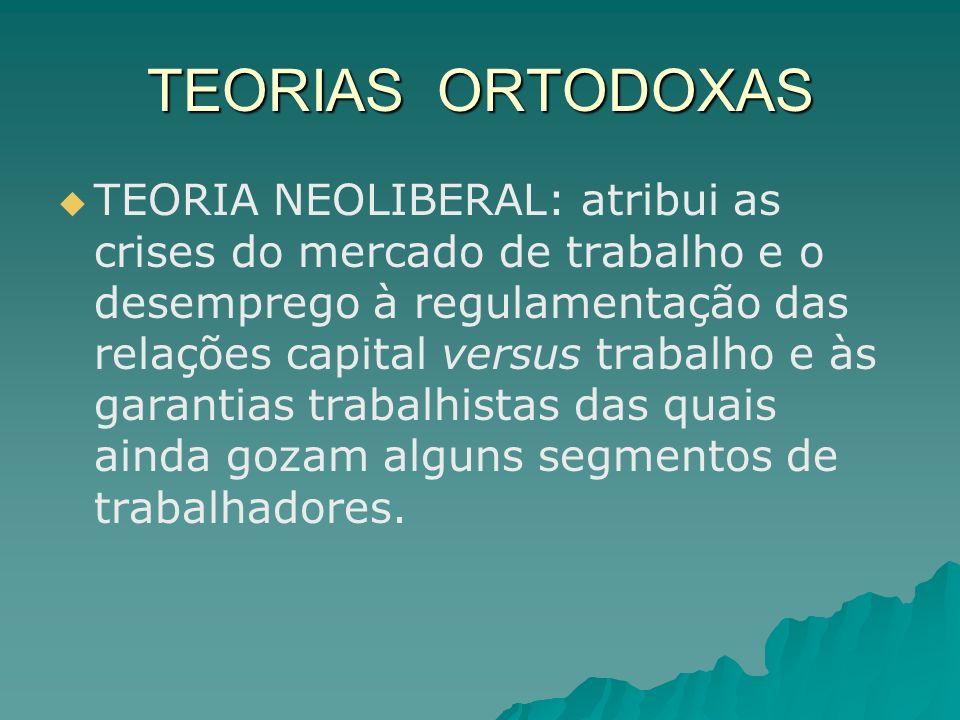 TEORIAS ORTODOXAS