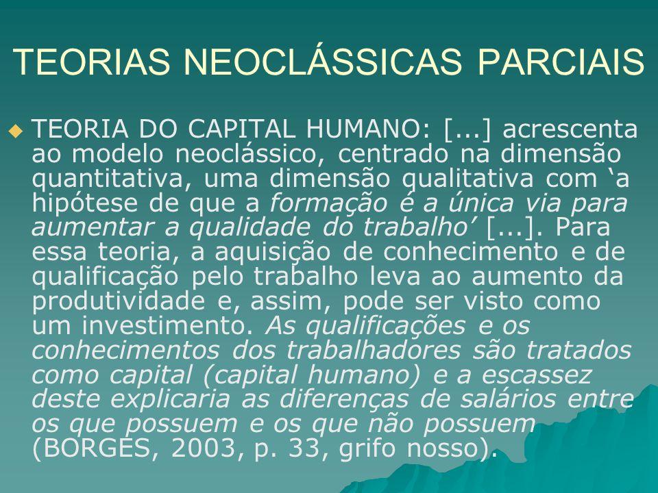 TEORIAS NEOCLÁSSICAS PARCIAIS