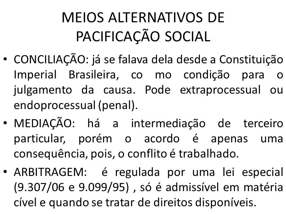 MEIOS ALTERNATIVOS DE PACIFICAÇÃO SOCIAL