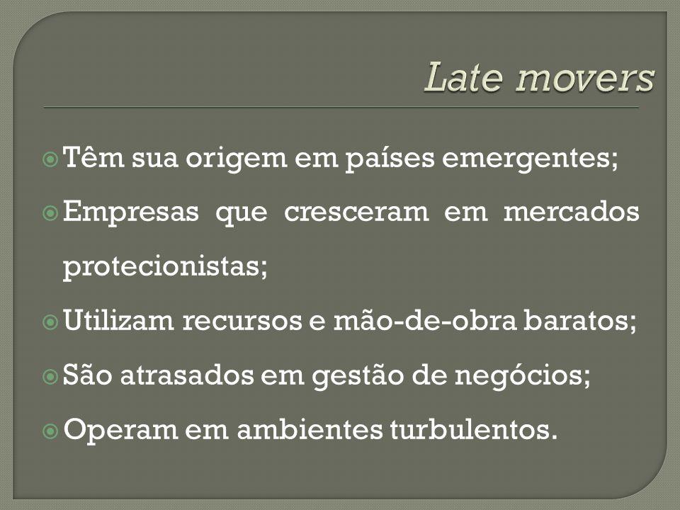 Late movers Têm sua origem em países emergentes;