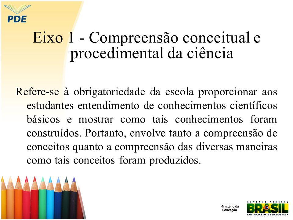 Eixo 1 - Compreensão conceitual e procedimental da ciência