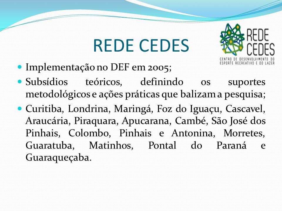 REDE CEDES Implementação no DEF em 2005;