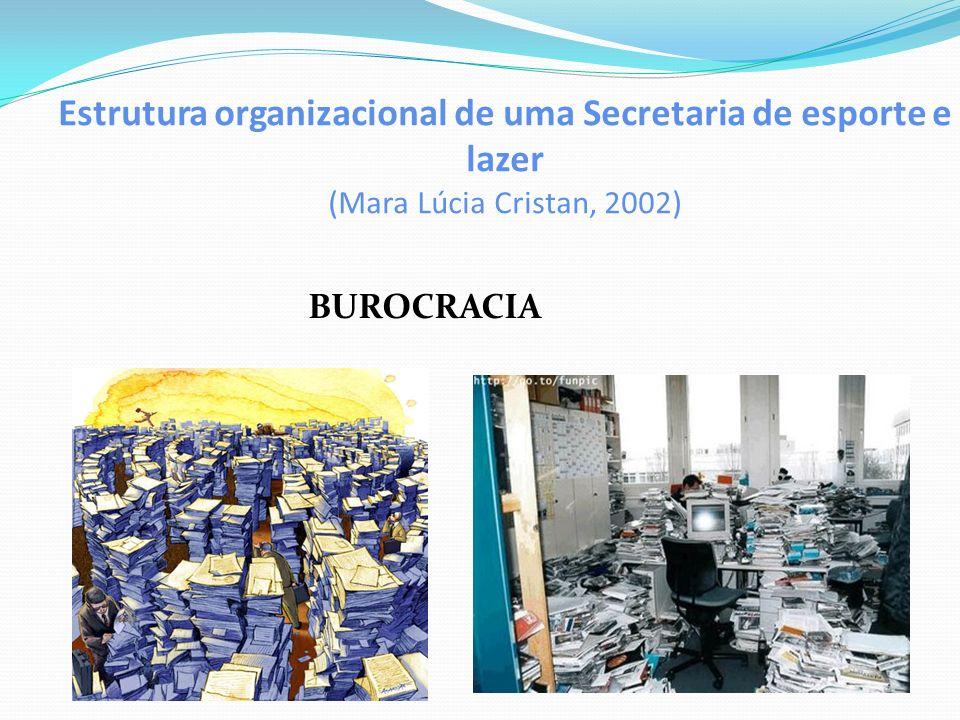 Estrutura organizacional de uma Secretaria de esporte e lazer (Mara Lúcia Cristan, 2002)