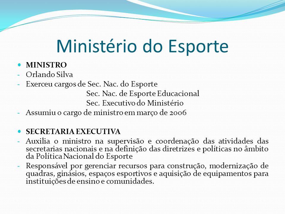 Ministério do Esporte MINISTRO Orlando Silva