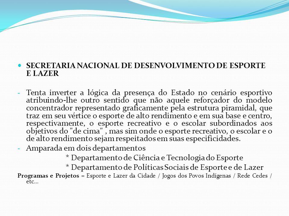SECRETARIA NACIONAL DE DESENVOLVIMENTO DE ESPORTE E LAZER