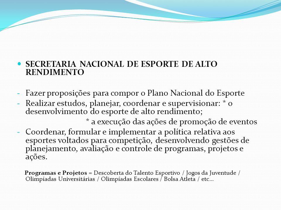 SECRETARIA NACIONAL DE ESPORTE DE ALTO RENDIMENTO