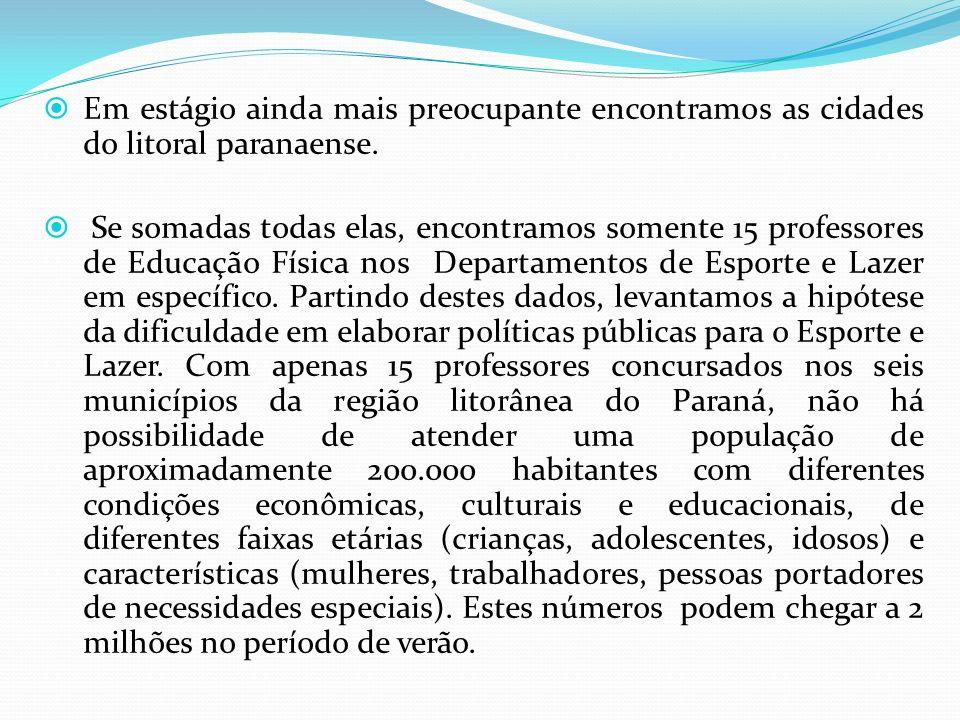 Em estágio ainda mais preocupante encontramos as cidades do litoral paranaense.