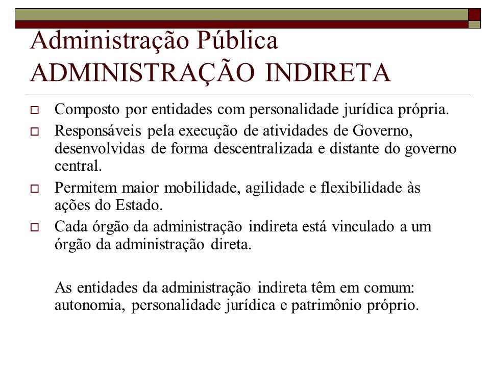 Administração Pública ADMINISTRAÇÃO INDIRETA