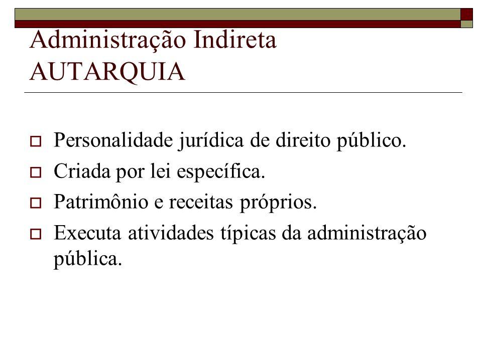 Administração Indireta AUTARQUIA