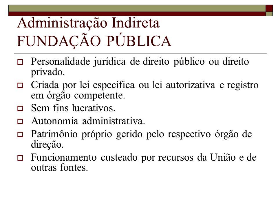 Administração Indireta FUNDAÇÃO PÚBLICA
