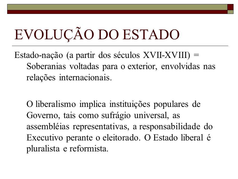 EVOLUÇÃO DO ESTADO Estado-nação (a partir dos séculos XVII-XVIII) = Soberanias voltadas para o exterior, envolvidas nas relações internacionais.