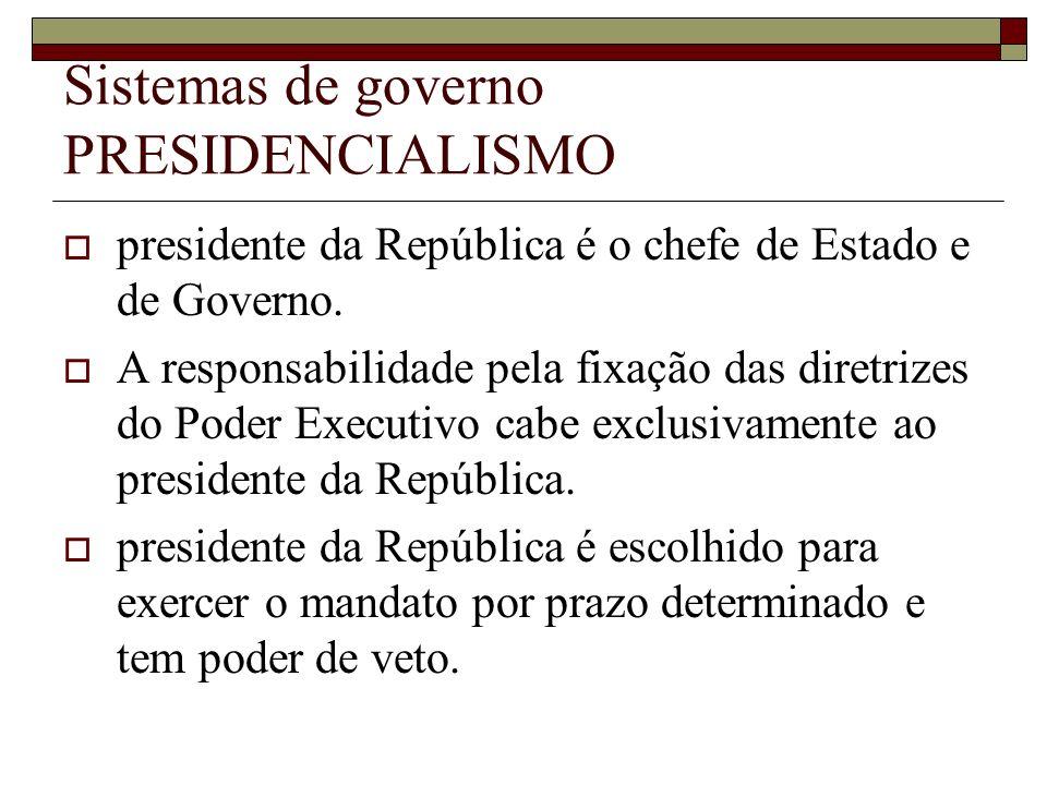 Sistemas de governo PRESIDENCIALISMO