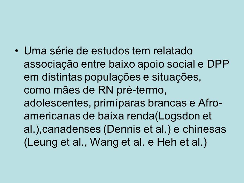 Uma série de estudos tem relatado associação entre baixo apoio social e DPP em distintas populações e situações, como mães de RN pré-termo, adolescentes, primíparas brancas e Afro-americanas de baixa renda(Logsdon et al.),canadenses (Dennis et al.) e chinesas (Leung et al., Wang et al.