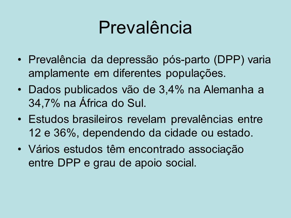 Prevalência Prevalência da depressão pós-parto (DPP) varia amplamente em diferentes populações.