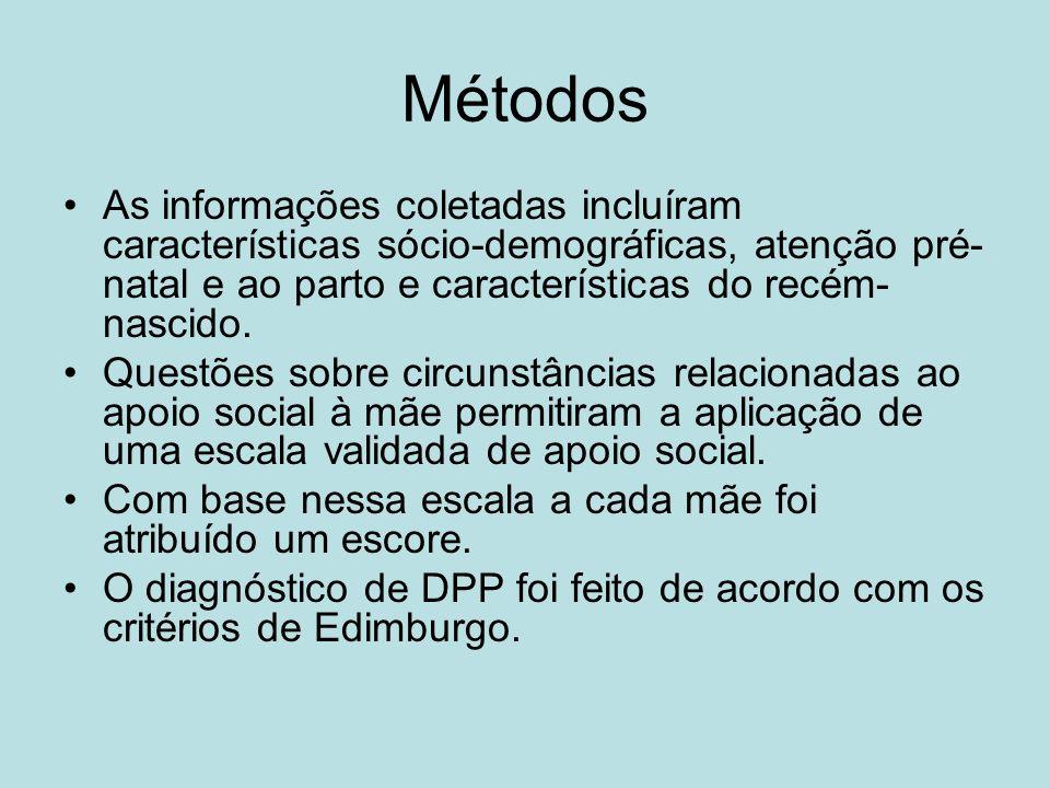 Métodos As informações coletadas incluíram características sócio-demográficas, atenção pré-natal e ao parto e características do recém-nascido.