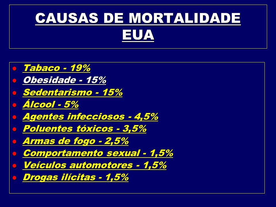 CAUSAS DE MORTALIDADE EUA