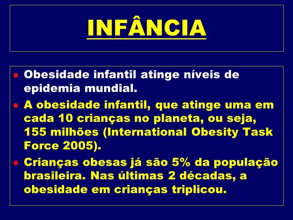 INFÂNCIA Obesidade infantil atinge níveis de epidemia mundial.