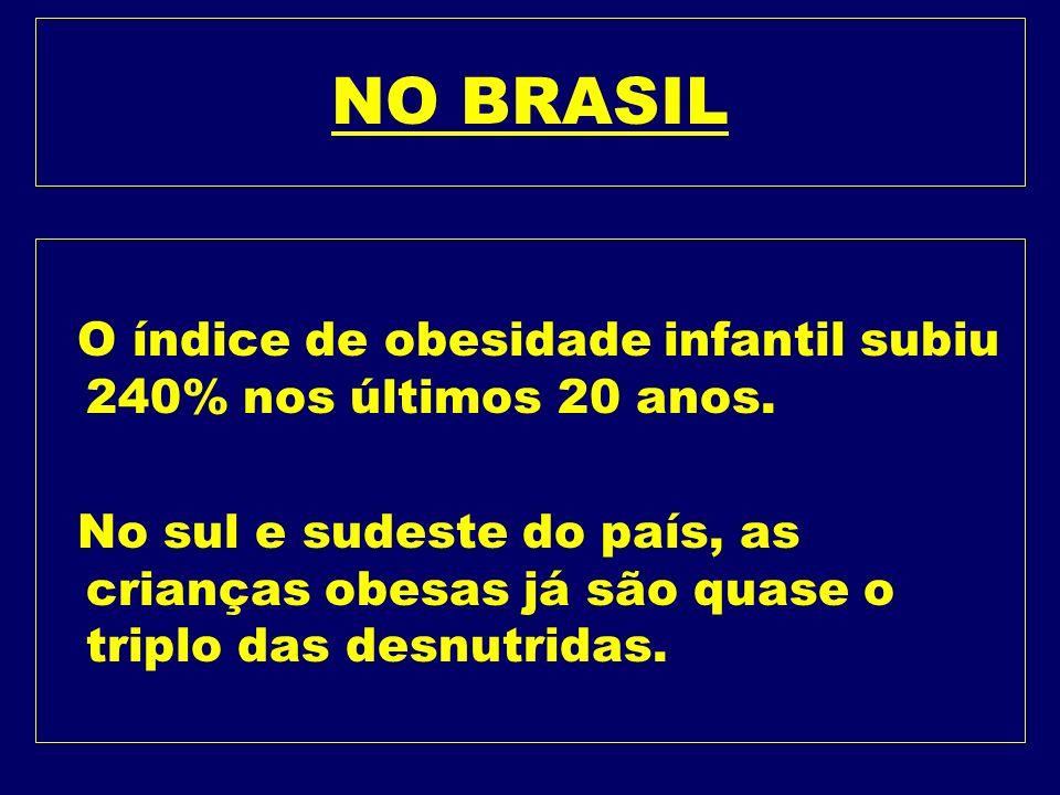 NO BRASIL O índice de obesidade infantil subiu 240% nos últimos 20 anos.