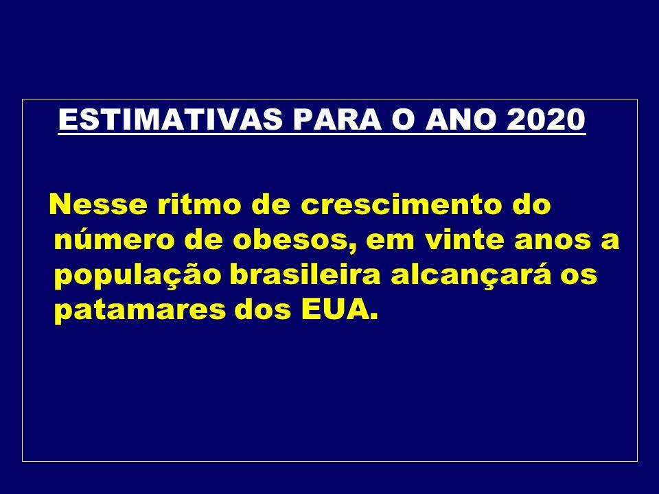 ESTIMATIVAS PARA O ANO 2020Nesse ritmo de crescimento do número de obesos, em vinte anos a população brasileira alcançará os patamares dos EUA.