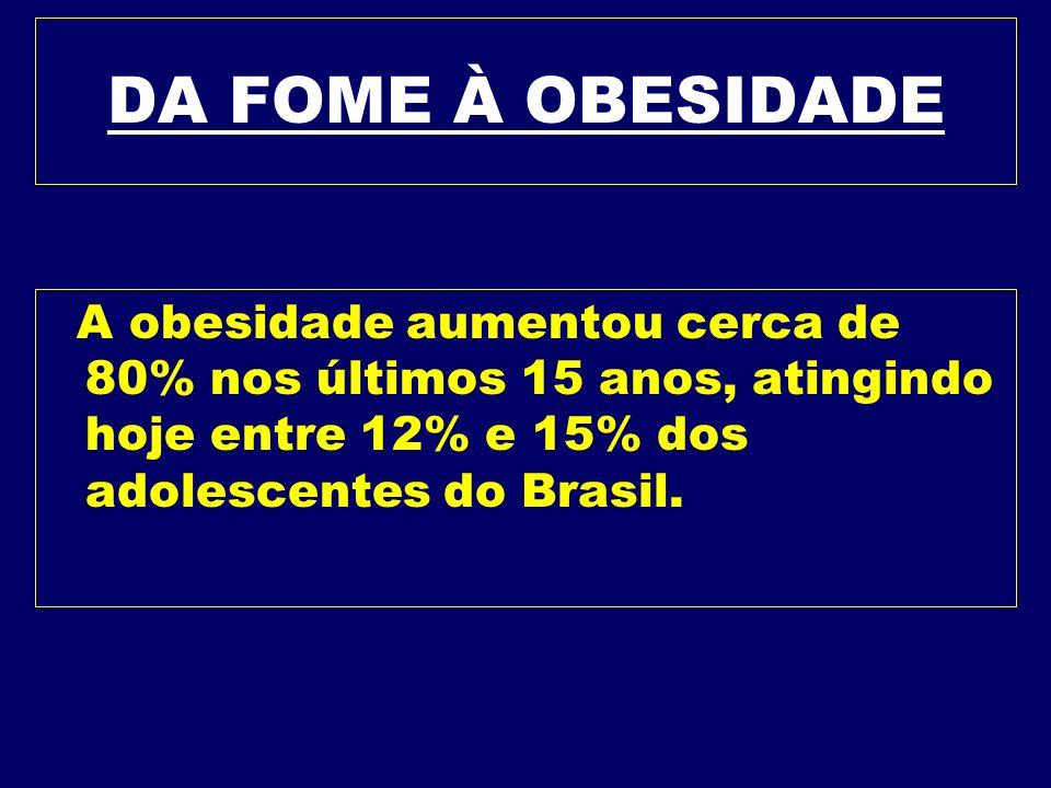 DA FOME À OBESIDADEA obesidade aumentou cerca de 80% nos últimos 15 anos, atingindo hoje entre 12% e 15% dos adolescentes do Brasil.