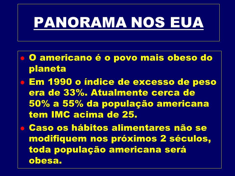 PANORAMA NOS EUA O americano é o povo mais obeso do planeta