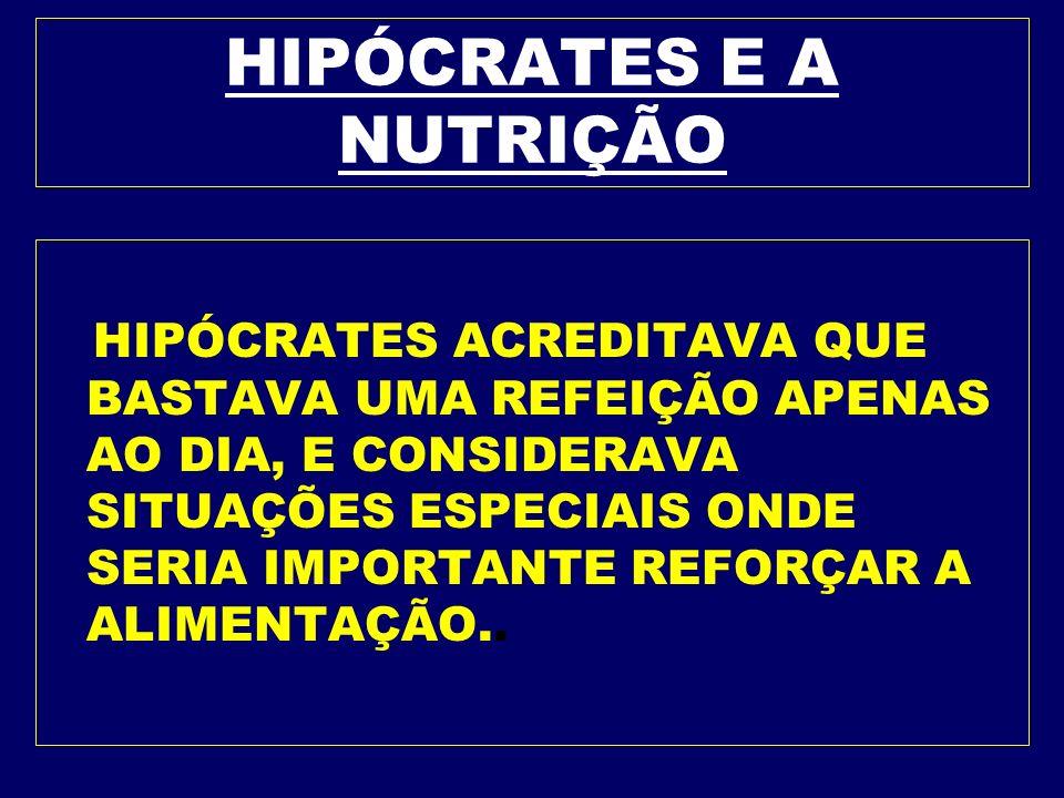 HIPÓCRATES E A NUTRIÇÃO