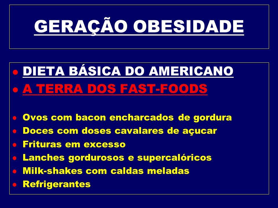 GERAÇÃO OBESIDADE DIETA BÁSICA DO AMERICANO A TERRA DOS FAST-FOODS