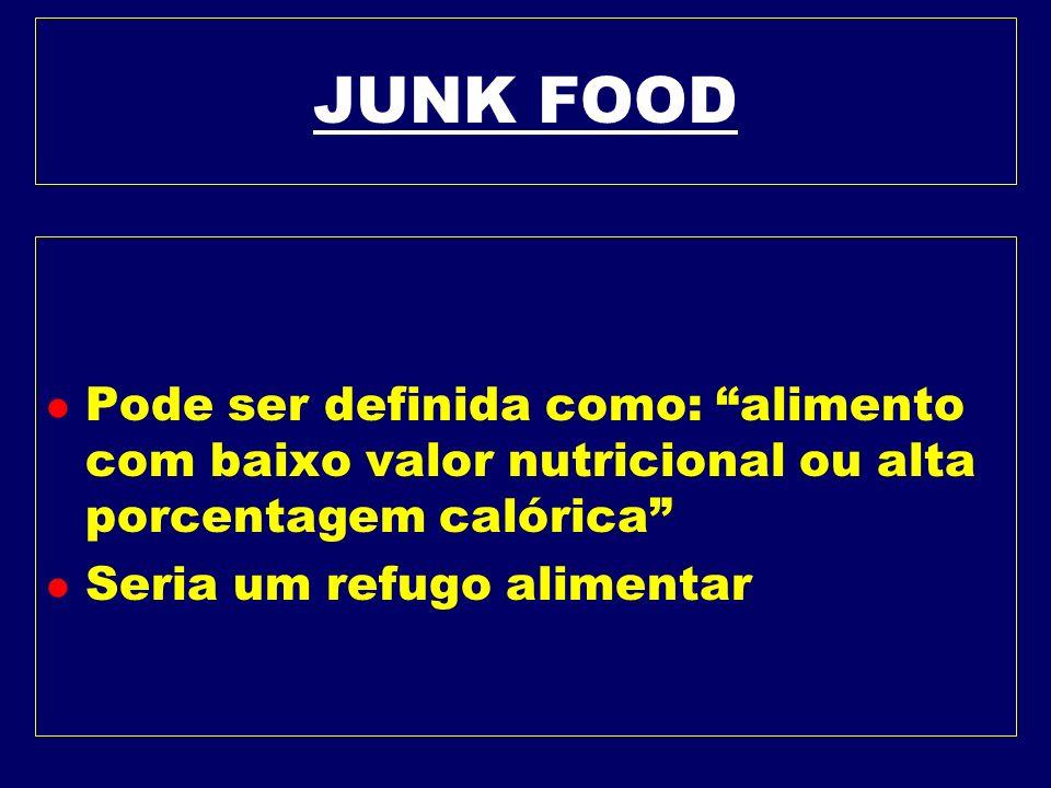 JUNK FOOD Pode ser definida como: alimento com baixo valor nutricional ou alta porcentagem calórica