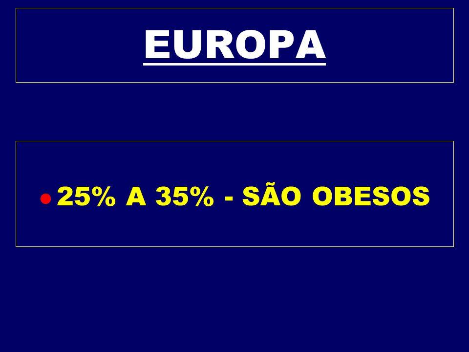 EUROPA 25% A 35% - SÃO OBESOS