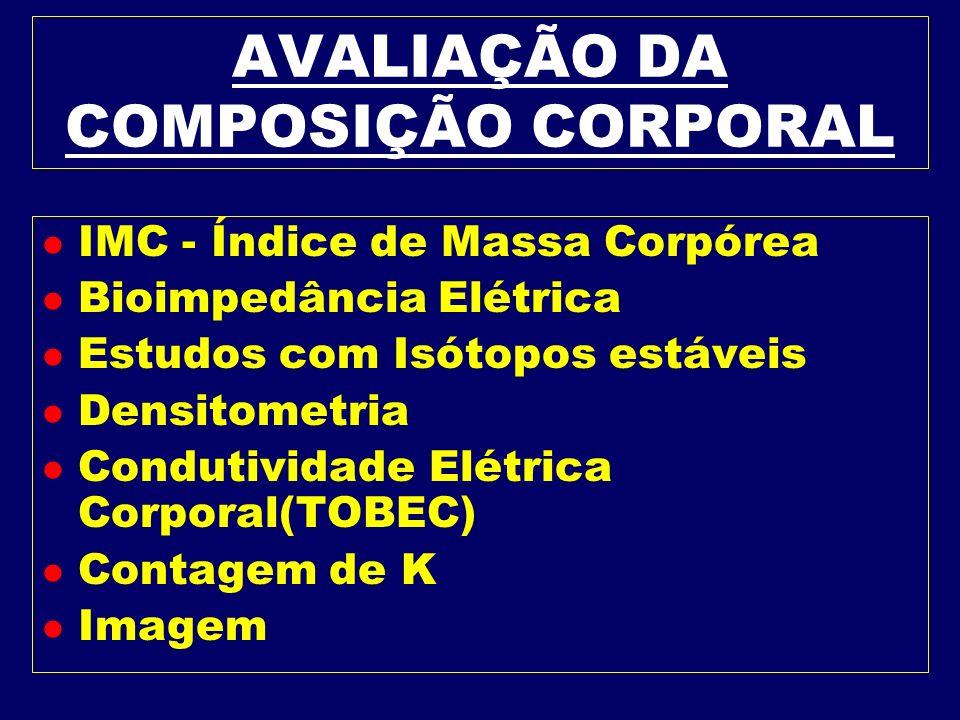 AVALIAÇÃO DA COMPOSIÇÃO CORPORAL