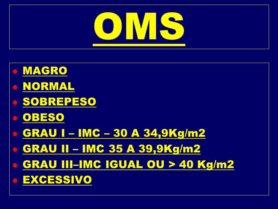 OMS MAGRO NORMAL SOBREPESO OBESO GRAU I – IMC – 30 A 34,9Kg/m2