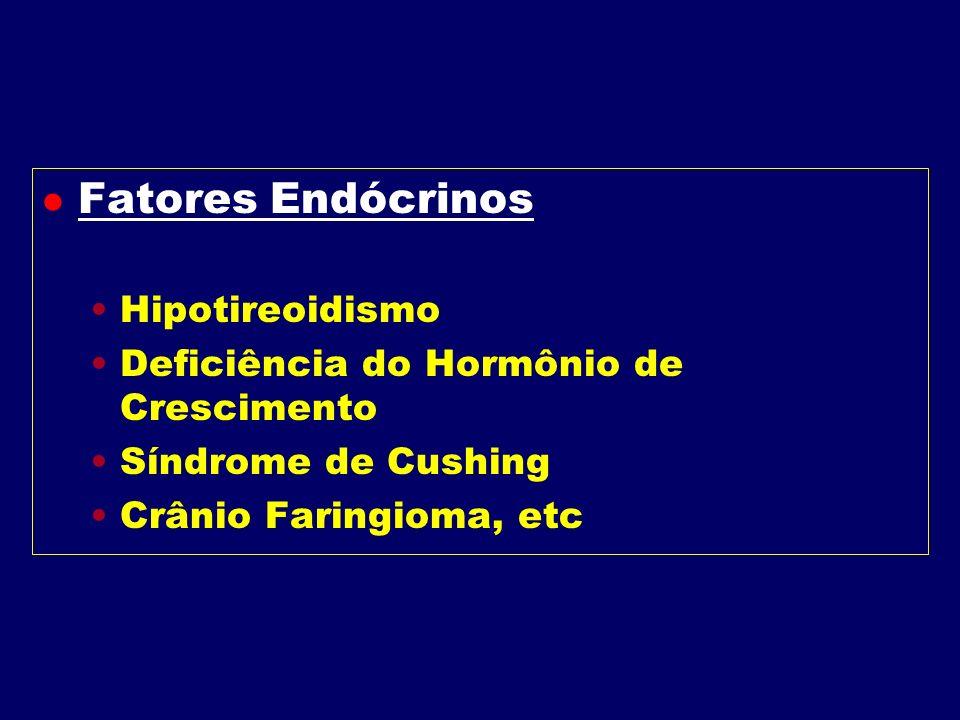 Fatores Endócrinos Hipotireoidismo