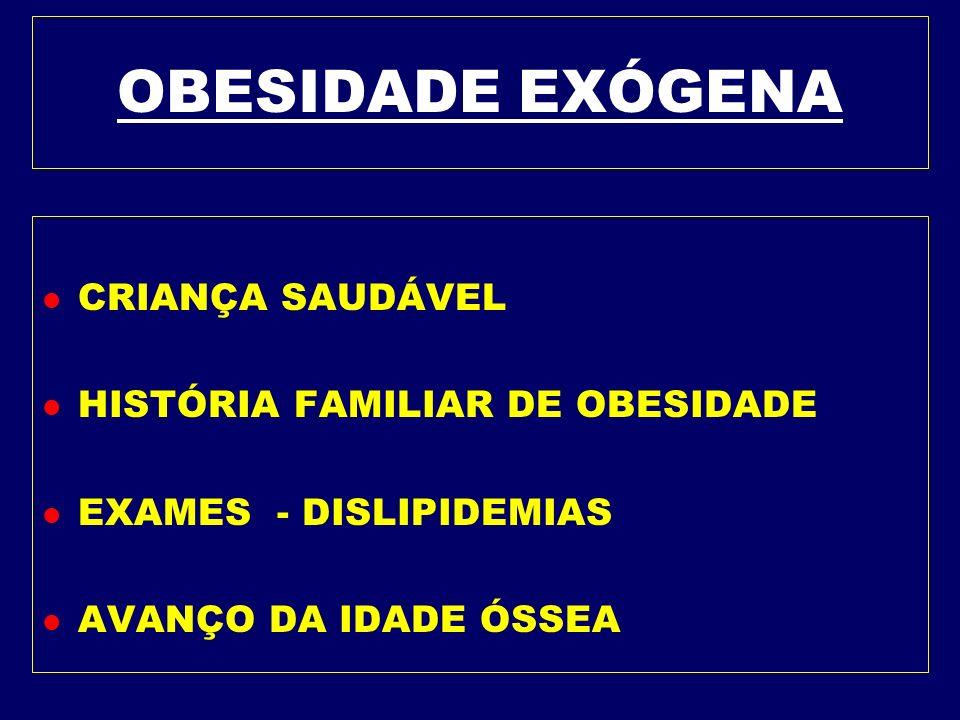 OBESIDADE EXÓGENA CRIANÇA SAUDÁVEL HISTÓRIA FAMILIAR DE OBESIDADE