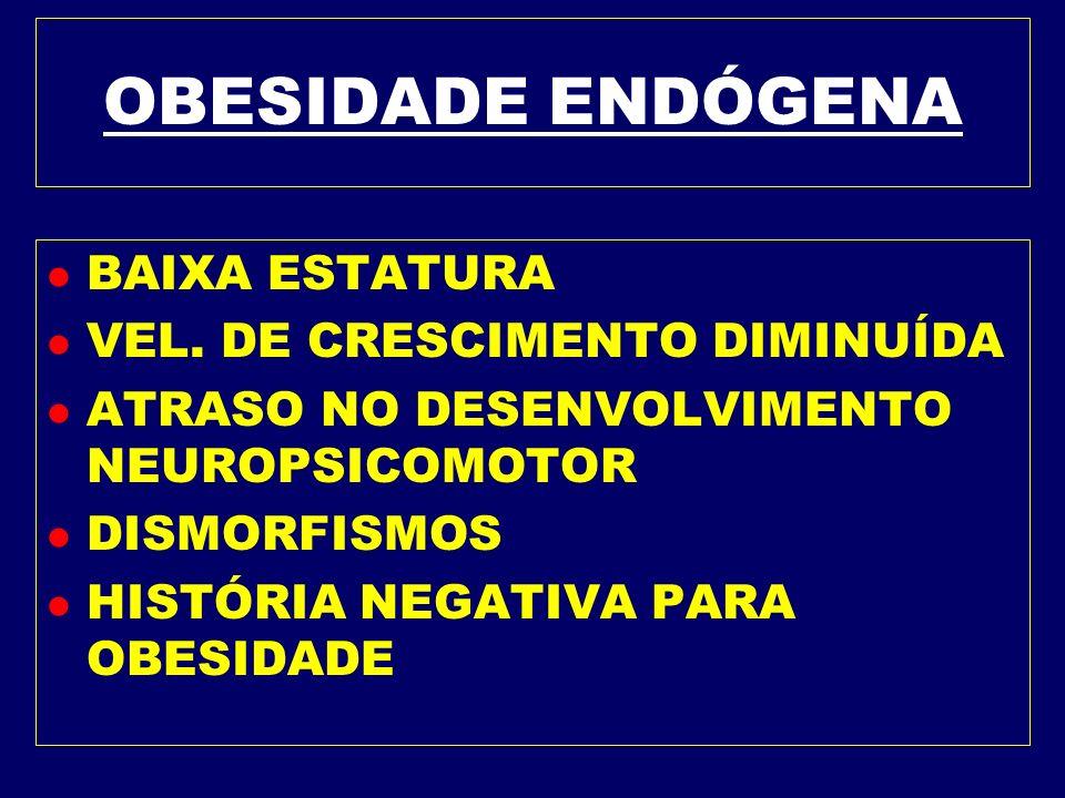 OBESIDADE ENDÓGENA BAIXA ESTATURA VEL. DE CRESCIMENTO DIMINUÍDA