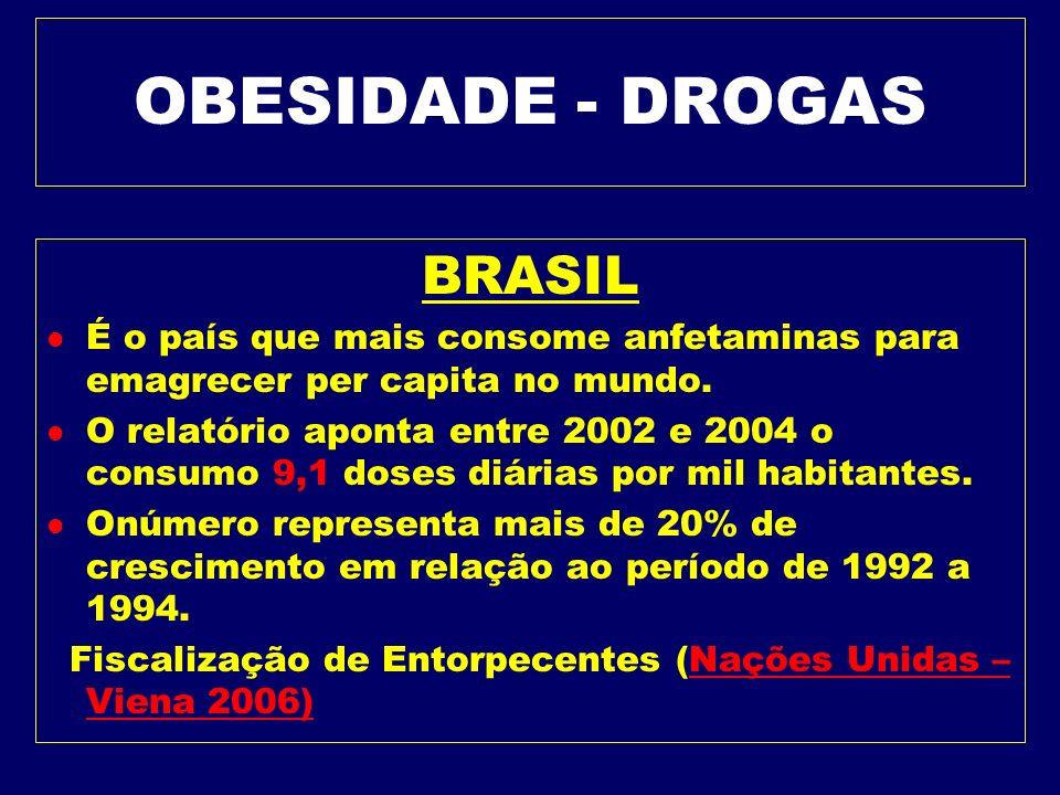 OBESIDADE - DROGAS BRASIL