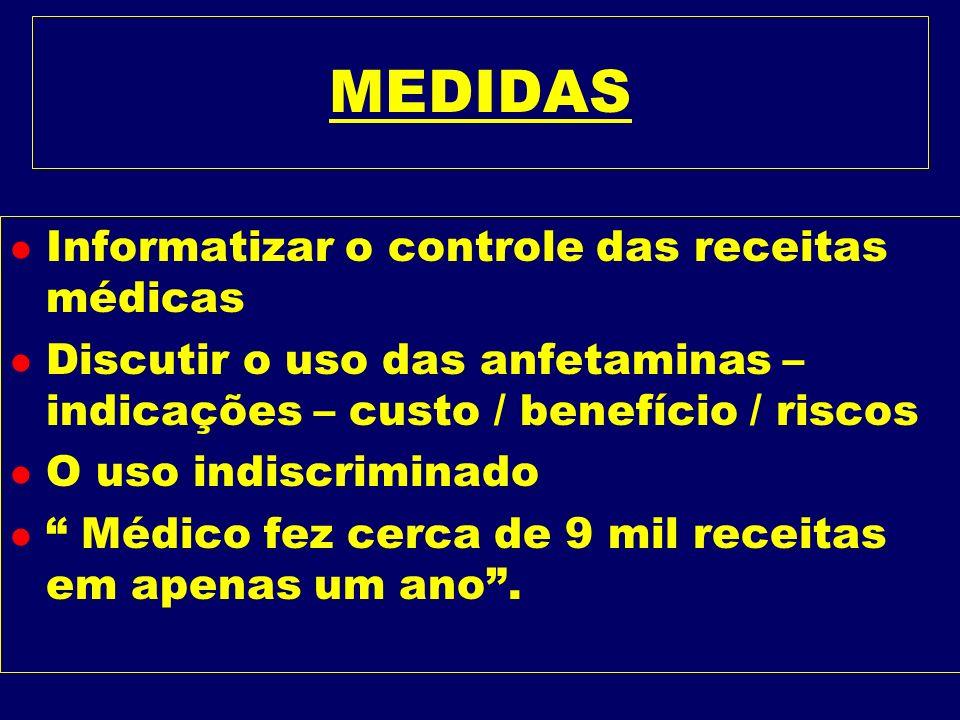 MEDIDAS Informatizar o controle das receitas médicas