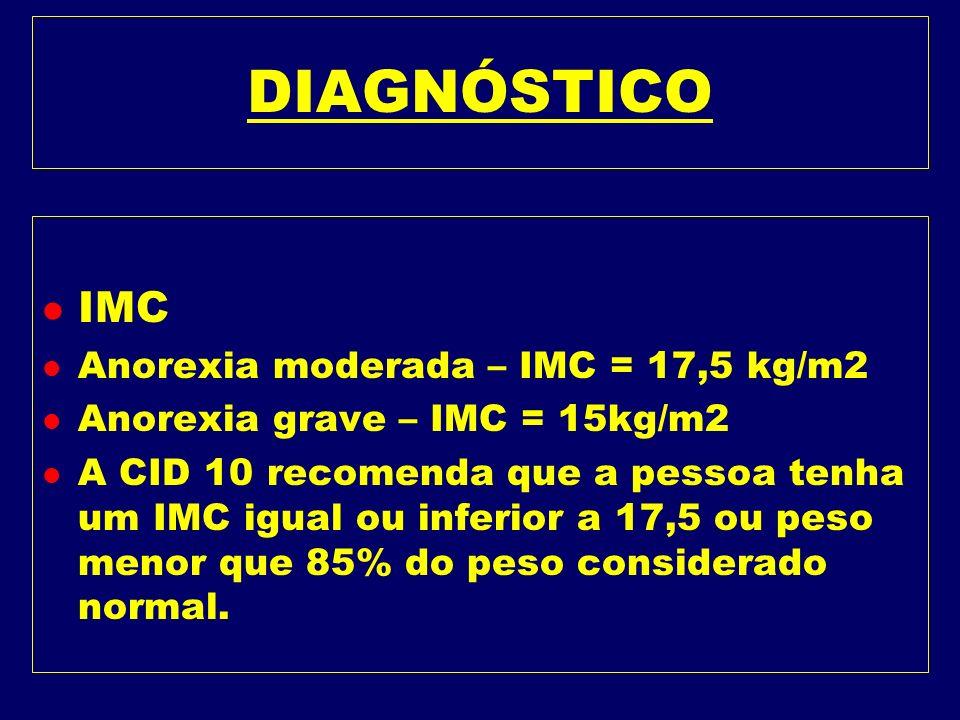 DIAGNÓSTICO IMC Anorexia moderada – IMC = 17,5 kg/m2