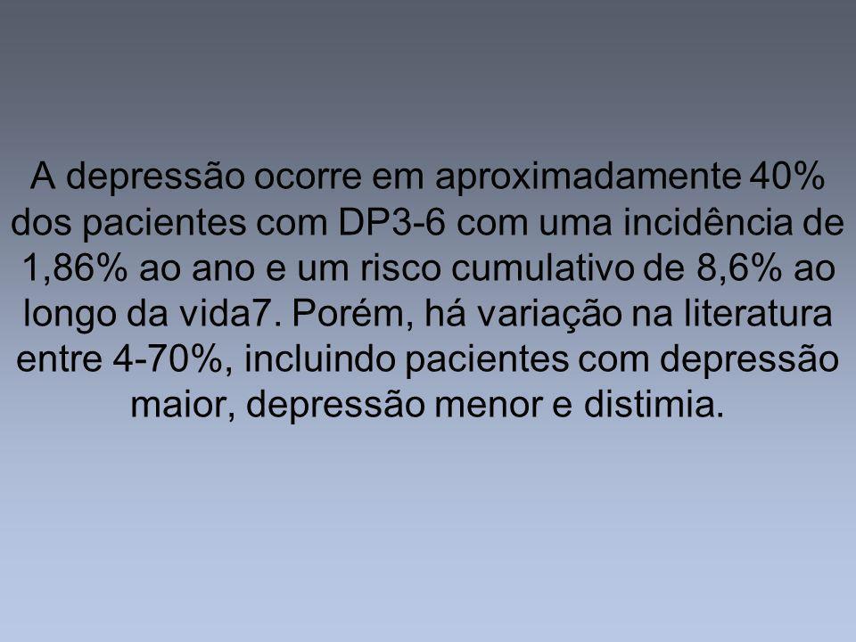 A depressão ocorre em aproximadamente 40% dos pacientes com DP3-6 com uma incidência de 1,86% ao ano e um risco cumulativo de 8,6% ao longo da vida7.