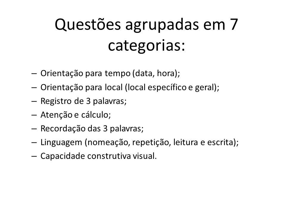 Questões agrupadas em 7 categorias: