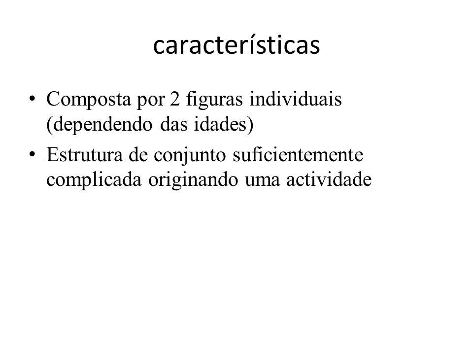 características Composta por 2 figuras individuais (dependendo das idades)